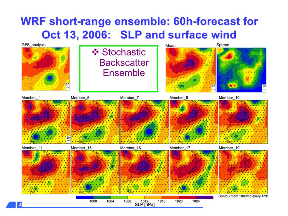Judith Berner: Representing Model Error by Stochastic Parameterizations WRF short-range ensemble: 60h-forecast for Oct 13, 2006: SLP and surface wind
