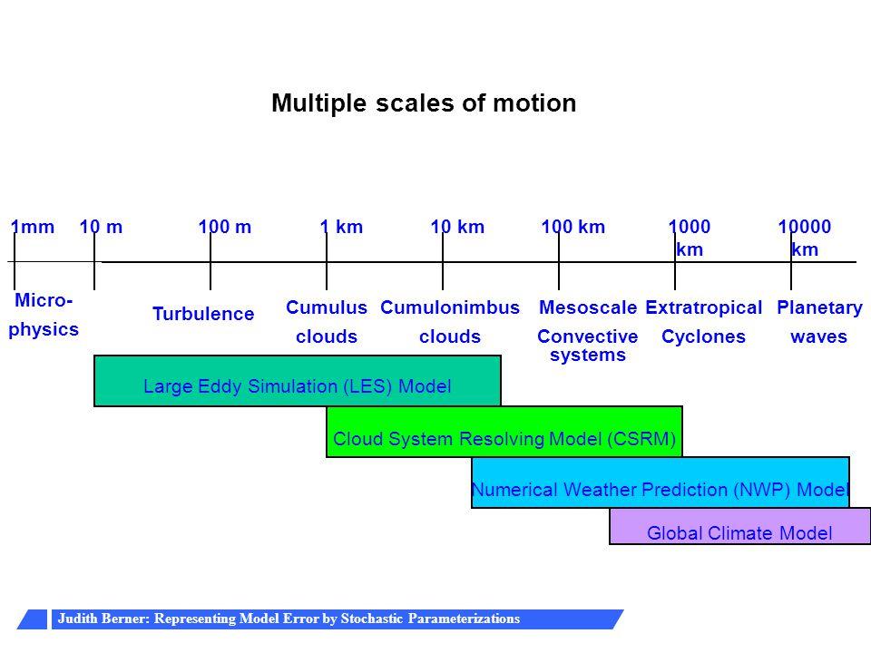 Judith Berner: Representing Model Error by Stochastic Parameterizations 4 10 m100 m1 km10 km100 km1000 km 10000 km Turbulence Cumulus clouds Cumulonim