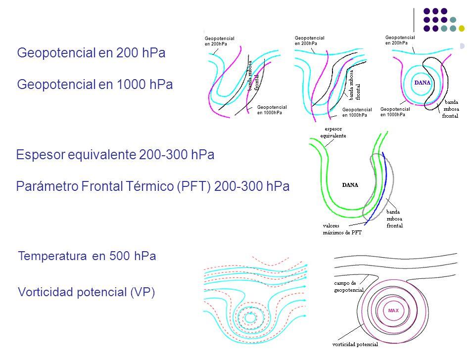 Geopotencial en 200 hPa Geopotencial en 1000 hPa PARÁMETROS DE DIAGNÓSTICO Geopotencial en 200hPa Geopotencial en 1000hPa Geopotencial en 200hPa Geopotencial en 1000hPa Geopotencial en 1000hPa Geopotencial en 200hPa Espesor equivalente 200-300 hPa Parámetro Frontal Térmico (PFT) 200-300 hPa Temperatura en 500 hPa Vorticidad potencial (VP)