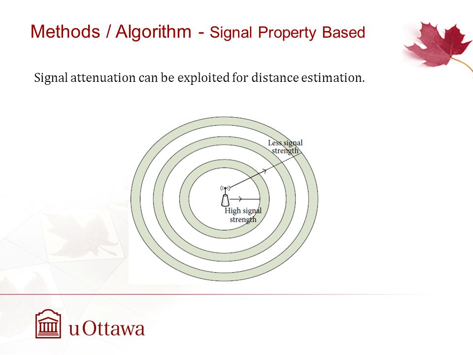 Signal attenuation can be exploited for distance estimation.