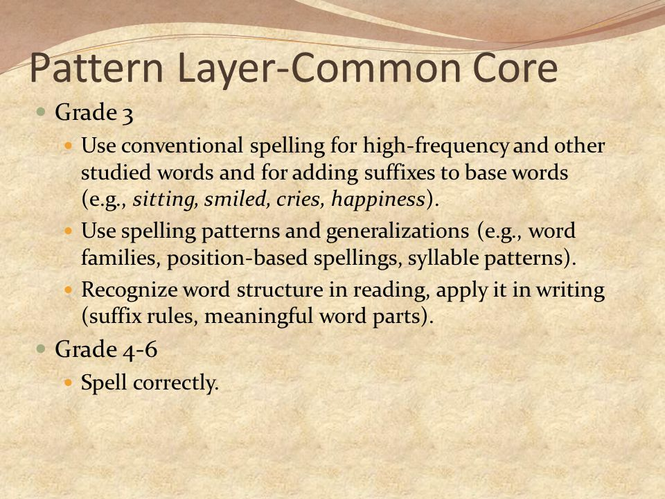 Pattern Layer-Common Core Grade 3 Use conventional spelling for high-frequency and other studied words and for adding suffixes to base words (e.g., sitting, smiled, cries, happiness).