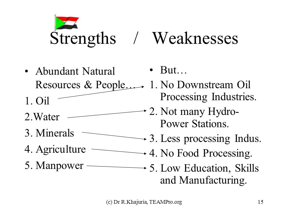 (c) Dr R.Khajuria, TEAMPro.org15 Strengths / Weaknesses Abundant Natural Resources & People… 1. Oil 2.Water 3. Minerals 4. Agriculture 5. Manpower But