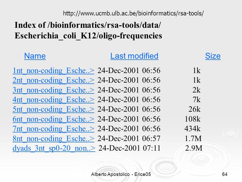 Alberto Apostolico - Erice0563 Index of /bioinformatics/rsa-tools/data/ Escherichia_coli_K12/oligo-frequencies Name Last modified Size NameLast modifiedSize 1nt_non-coding_Esche..>1nt_non-coding_Esche..> 24-Dec-2001 06:56 1k 2nt_non-coding_Esche..>2nt_non-coding_Esche..> 24-Dec-2001 06:56 1k 3nt_non-coding_Esche..>3nt_non-coding_Esche..> 24-Dec-2001 06:56 2k 4nt_non-coding_Esche..>4nt_non-coding_Esche..> 24-Dec-2001 06:56 7k 5nt_non-coding_Esche..>5nt_non-coding_Esche..> 24-Dec-2001 06:56 26k 6nt_non-coding_Esche..>6nt_non-coding_Esche..> 24-Dec-2001 06:56 108k 7nt_non-coding_Esche..>7nt_non-coding_Esche..> 24-Dec-2001 06:56 434k 8nt_non-coding_Esche..>8nt_non-coding_Esche..> 24-Dec-2001 06:57 1.7M dyads_3nt_sp0-20_non..>dyads_3nt_sp0-20_non..> 24-Dec-2001 07:11 2.9M http://www.ucmb.ulb.ac.be/bioinformatics/rsa-tools/