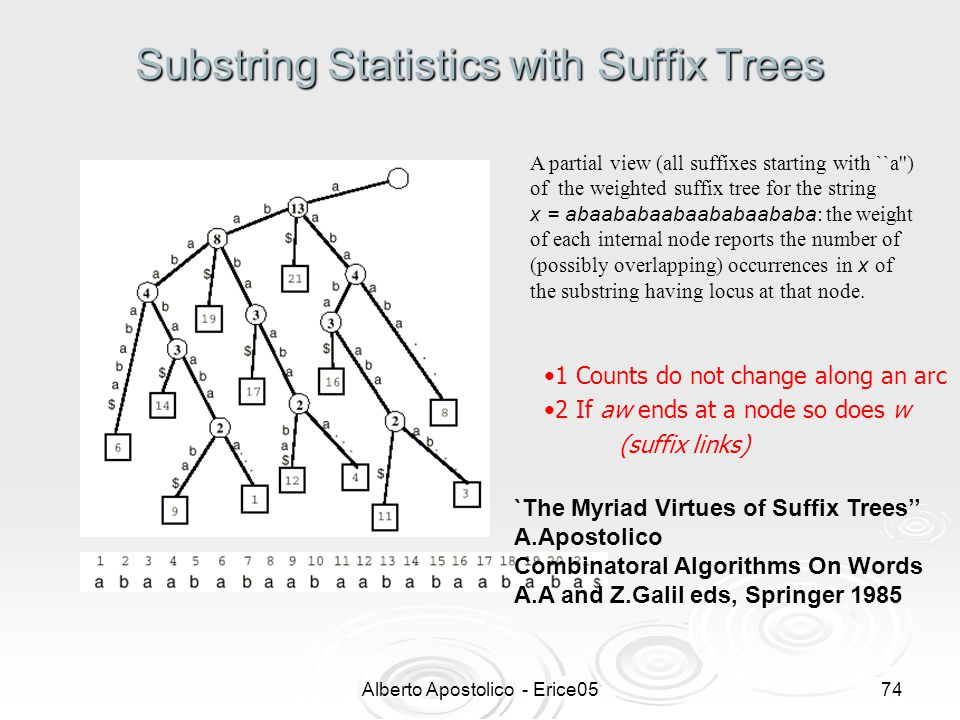 Alberto Apostolico - Erice0573 The Size of Tables for Substring Statistics