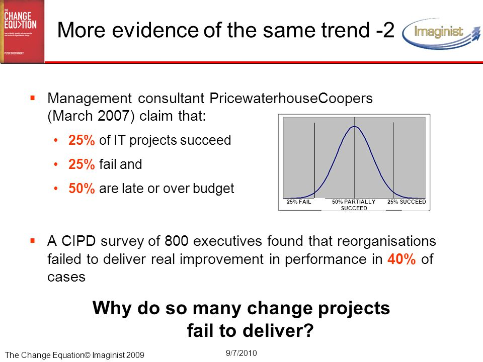 The Change Equation© Imaginist 2009 9/7/2010 More evidence of the same trend -2  Management consultant PricewaterhouseCoopers (March 2007) claim that