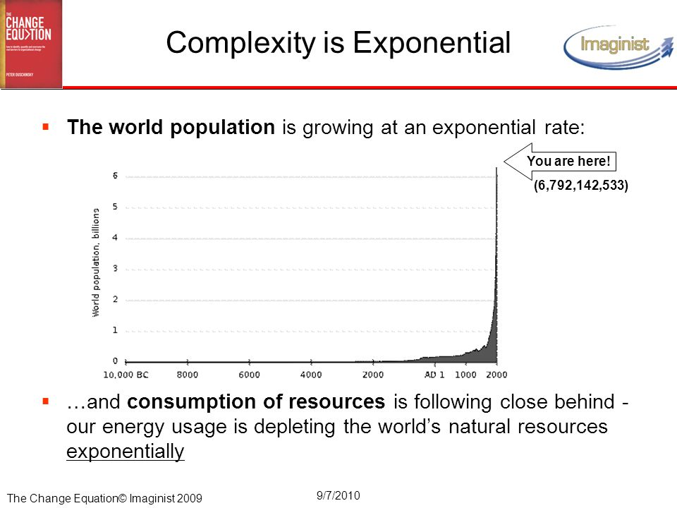 The Change Equation© Imaginist 2009 9/7/2010 Complexity is Exponential  The world population is growing at an exponential rate:  …and consumption of resources is following close behind - our energy usage is depleting the world's natural resources exponentially You are here.