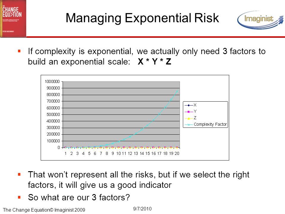 The Change Equation© Imaginist 2009 9/7/2010 Managing Exponential Risk  If complexity is exponential, we actually only need 3 factors to build an exponential scale: X * Y * Z  That won't represent all the risks, but if we select the right factors, it will give us a good indicator  So what are our 3 factors