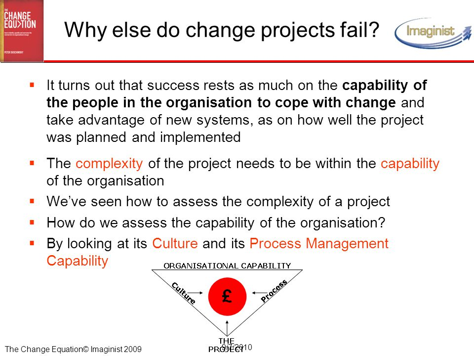 The Change Equation© Imaginist 2009 9/7/2010 Why else do change projects fail.