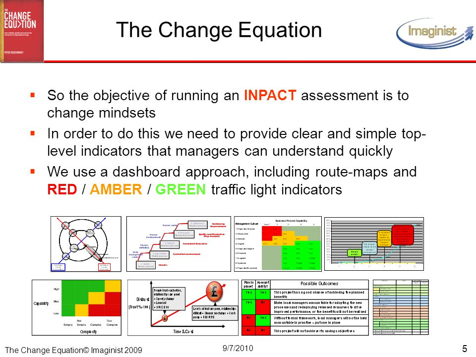 The Change Equation© Imaginist 2009 9/7/2010 Benefits Realisation Indicator Plan in place.