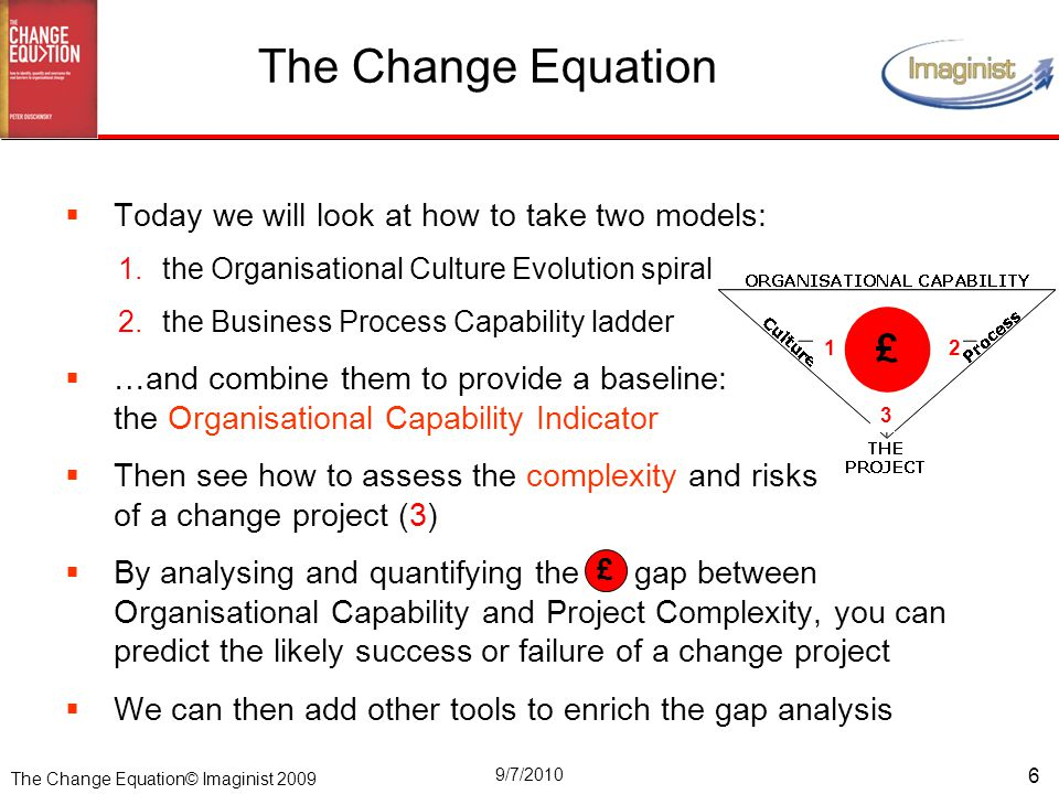 The Change Equation© Imaginist 2009 9/7/2010 Combining Capability and Complexity Capability High Med Low Simple Not SimpleComplex Too Complex Complexity = The project looks as if it's within your capability = This project is at risk of not realising expected benefits = This project is not within your organisation's capability  In this example, the project is at risk of not realising expected benefits and, as planned, may actually be beyond your organisation's capability to cope with the changes it would bring