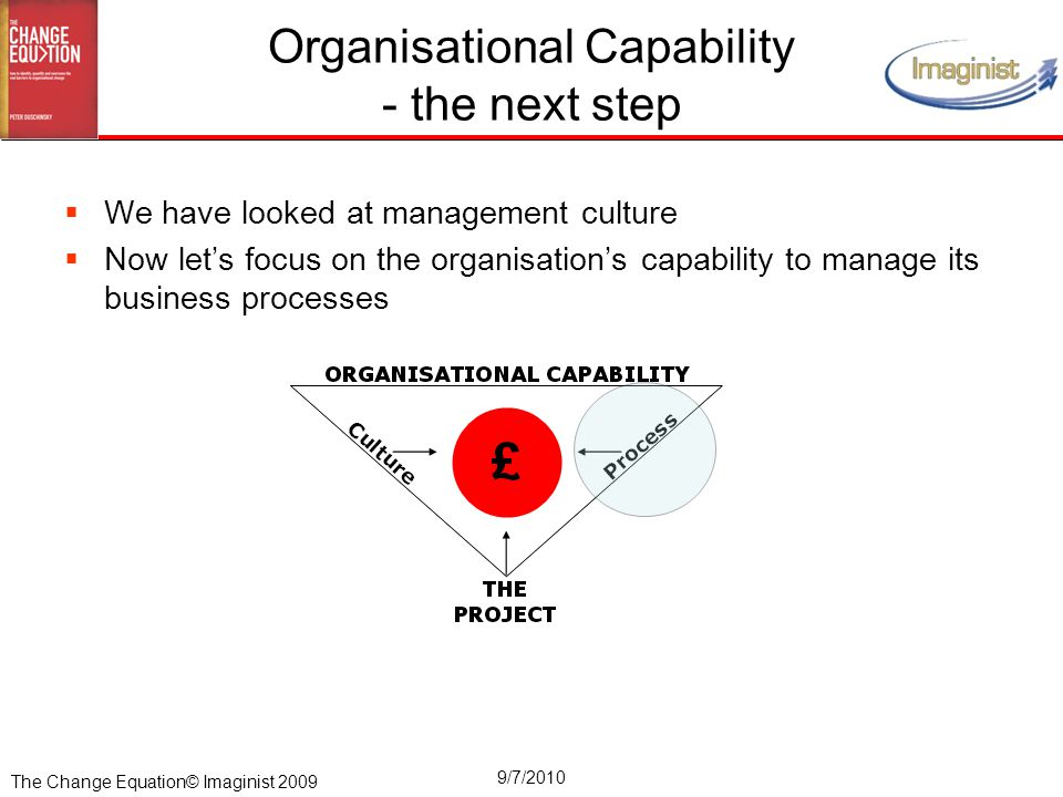 The Change Equation© Imaginist 2009 9/7/2010 Organisational Capability - the next step  We have looked at management culture  Now let's focus on the organisation's capability to manage its business processes