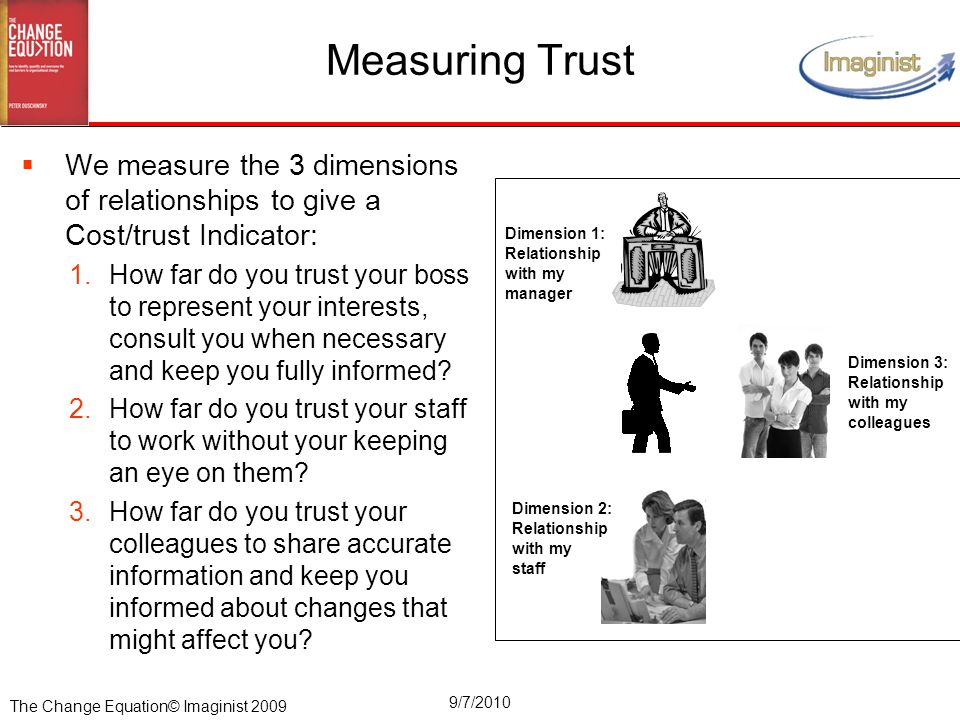 The Change Equation© Imaginist 2009 9/7/2010 Measuring Trust  We measure the 3 dimensions of relationships to give a Cost/trust Indicator: 1.How far do you trust your boss to represent your interests, consult you when necessary and keep you fully informed.