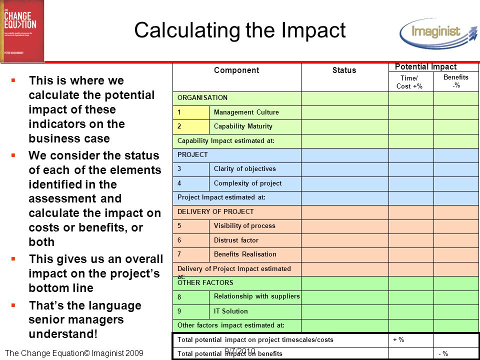 The Change Equation© Imaginist 2009 9/7/2010 Calculating the Impact  This is where we calculate the potential impact of these indicators on the business case  We consider the status of each of the elements identified in the assessment and calculate the impact on costs or benefits, or both  This gives us an overall impact on the project's bottom line  That's the language senior managers understand!