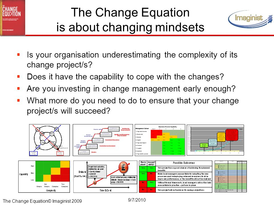 The Change Equation© Imaginist 2009 9/7/2010 The Change Equation is about changing mindsets  Is your organisation underestimating the complexity of i