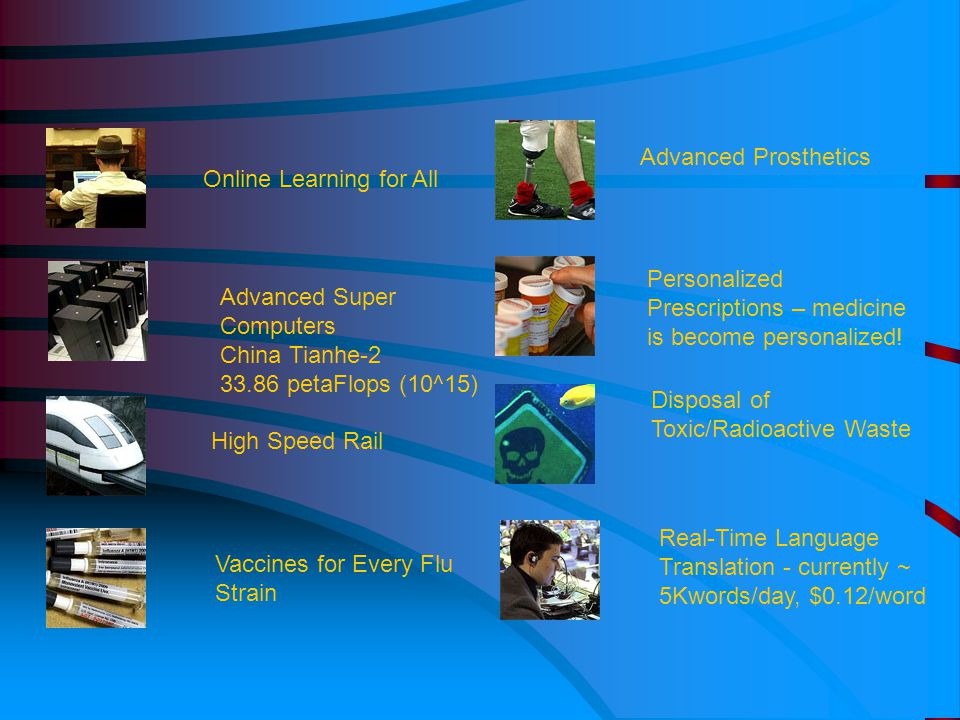Online Learning for All Advanced Super Computers China Tianhe-2 33.86 petaFlops (10^15) High Speed Rail Vaccines for Every Flu Strain Advanced Prosthetics Personalized Prescriptions – medicine is become personalized.