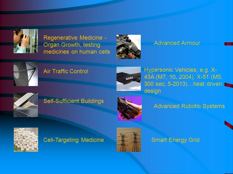 Regenerative Medicine - Organ Growth, testing medicines on human cells Air Traffic Control Self-Sufficient Buildings Cell-Targeting Medicine Advanced Armour Hypersonic Vehicles; e.g.
