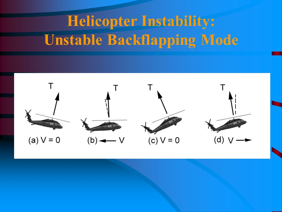 Helicopter Instability: Unstable Backflapping Mode