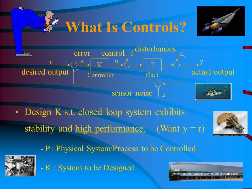 What Is Controls. r eu didi dodo K P n y Controller Plant Design K s.t.