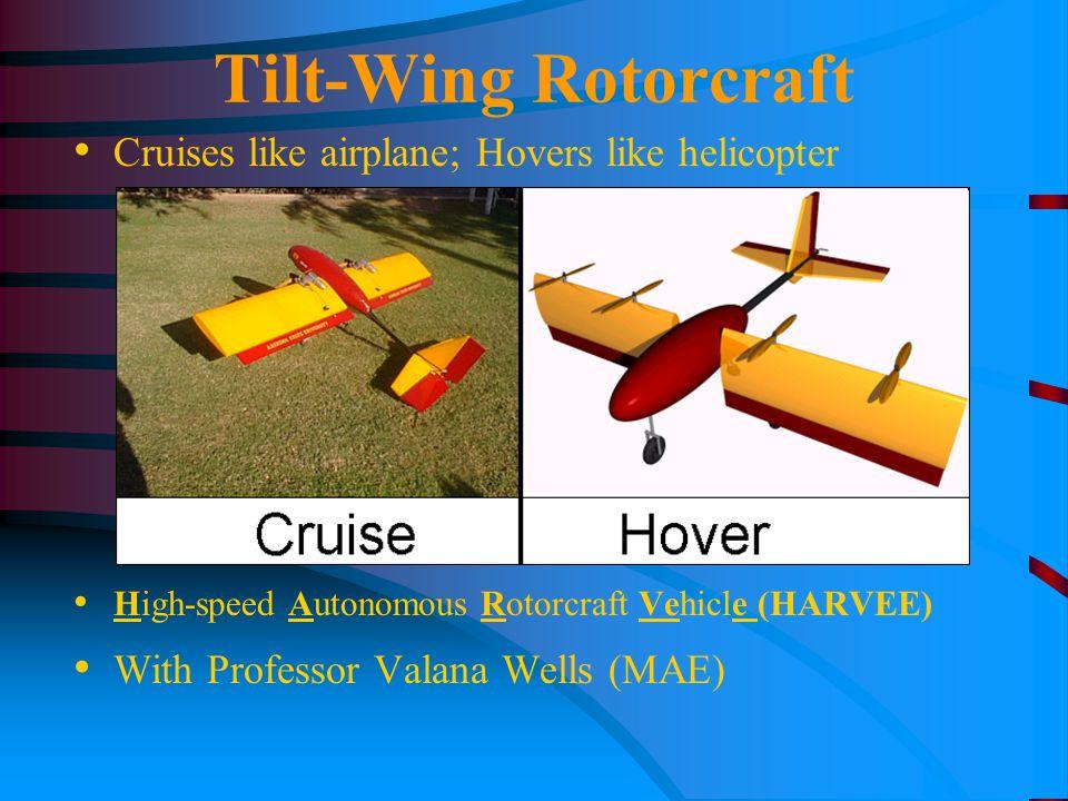 Tilt-Wing Rotorcraft Cruises like airplane; Hovers like helicopter High-speed Autonomous Rotorcraft Vehicle (HARVEE) With Professor Valana Wells (MAE)