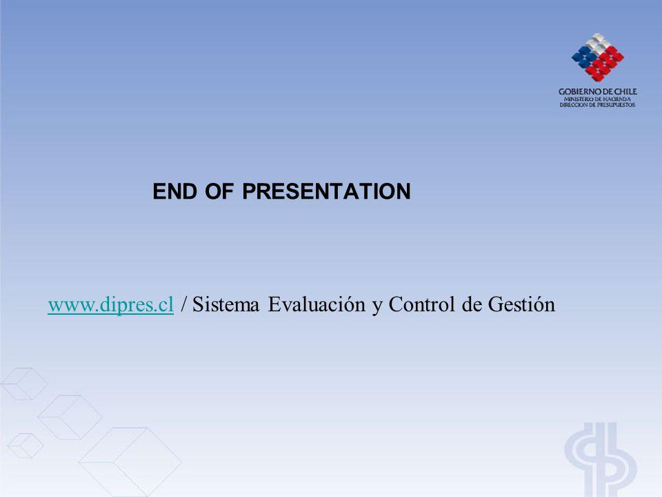 END OF PRESENTATION www.dipres.clwww.dipres.cl / Sistema Evaluación y Control de Gestión