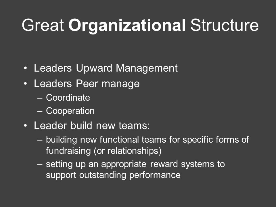 Great Organizational Structure Leaders Upward Management Leaders Peer manage –Coordinate –Cooperation Leader build new teams: –building new functional