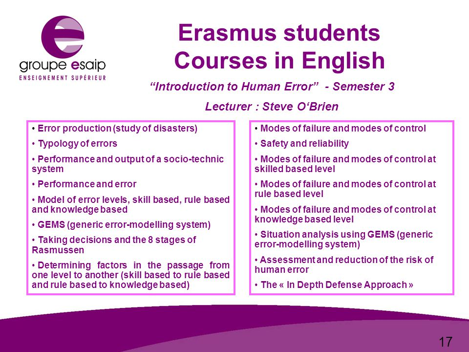17 Erasmus students Courses in English Error production (study of disasters) Typology of errors Performance and output of a socio-technic system Performance and error Model of error levels, skill based, rule based and knowledge based GEMS (generic error-modelling system) Taking decisions and the 8 stages of Rasmussen Determining factors in the passage from one level to another (skill based to rule based and rule based to knowledge based) Modes of failure and modes of control Safety and reliability Modes of failure and modes of control at skilled based level Modes of failure and modes of control at rule based level Modes of failure and modes of control at knowledge based level Situation analysis using GEMS (generic error-modelling system) Assessment and reduction of the risk of human error The « In Depth Defense Approach » Introduction to Human Error - Semester 3 Lecturer : Steve O'Brien