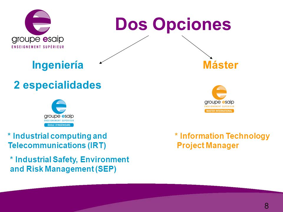 8 MásterIngeniería 2 especialidades * Industrial computing and Telecommunications (IRT) * Industrial Safety, Environment and Risk Management (SEP) * Information Technology Project Manager Dos Opciones