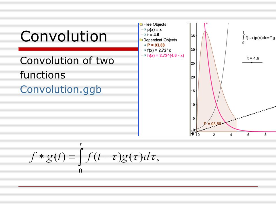 Convolution Convolution of two functions Convolution.ggb