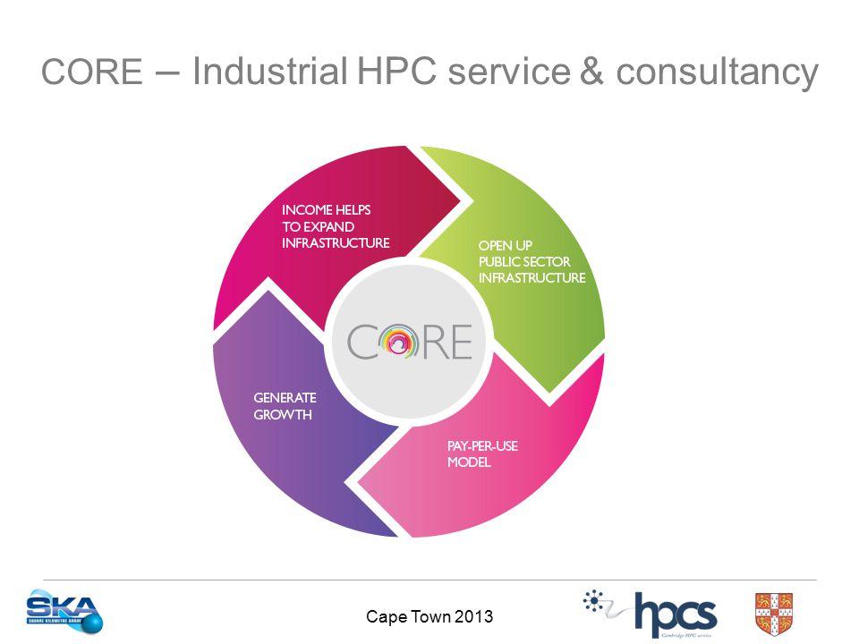 Cape Town 2013 CORE – Industrial HPC service & consultancy