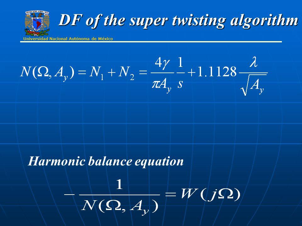 Universidad Nacional Autónoma de México DF of the super twisting algorithm Harmonic balance equation