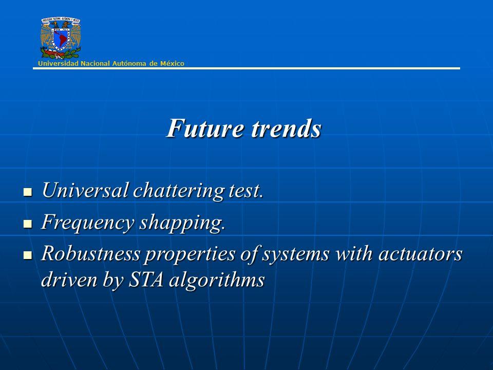 Universidad Nacional Autónoma de México Future trends Universal chattering test.