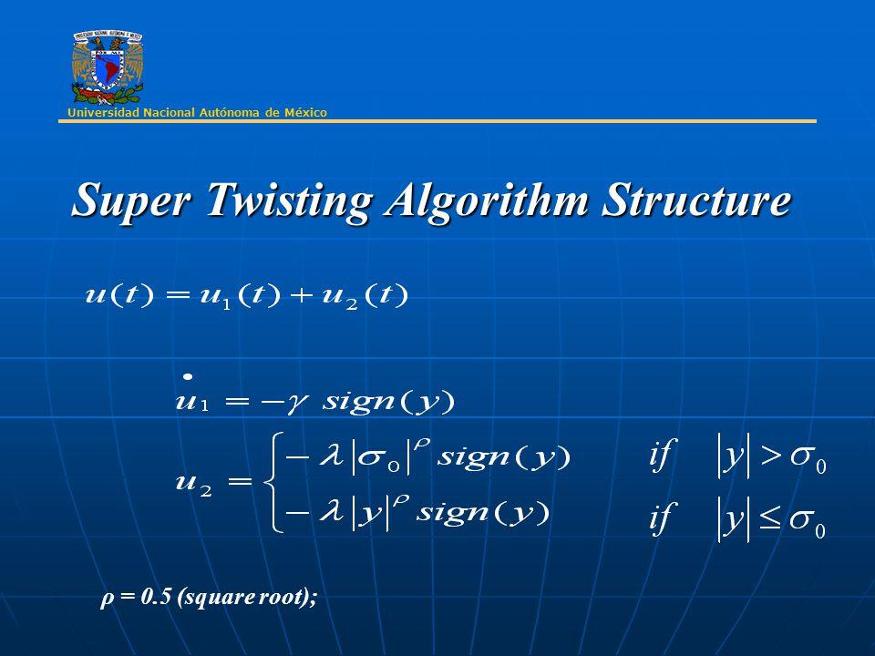 Super Twisting Algorithm Structure ρ = 0.5 (square root);