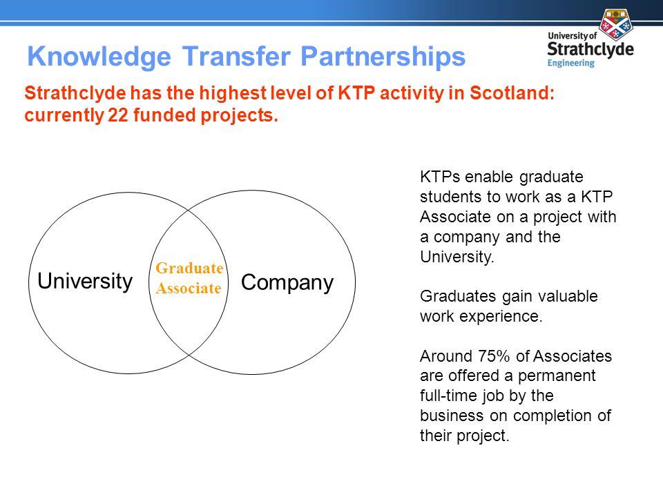 Knowledge Transfer Partnerships Strathclyde has the highest level of KTP activity in Scotland: currently 22 funded projects. Company University KTPs e