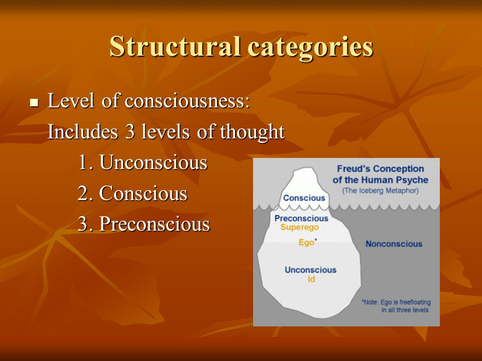 Structural categories Level of consciousness: Level of consciousness: Includes 3 levels of thought 1. Unconscious 2. Conscious 3. Preconscious