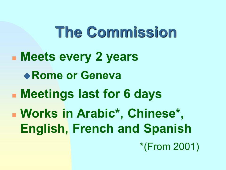 Codex Alimentarius Commission n 167 Member countries u Observers from IGOs & INGOs n Establishes its own programme of work n Adopts standards, guideli