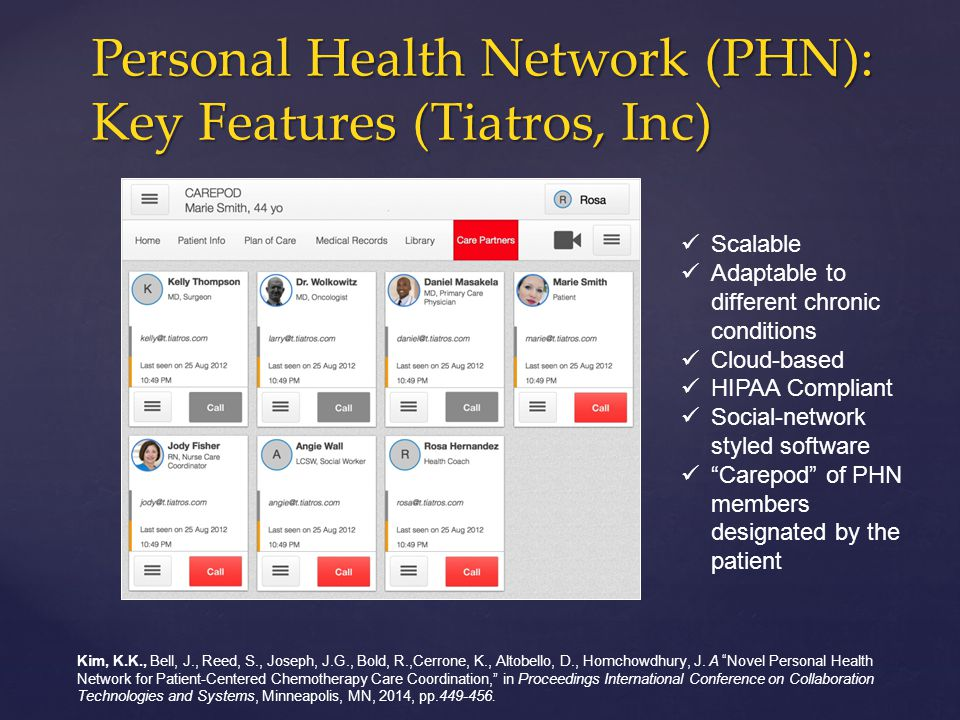 Personal Health Network (PHN): Key Features (Tiatros, Inc) Scalable Adaptable to different chronic conditions Cloud-based HIPAA Compliant Social-network styled software Carepod of PHN members designated by the patient Kim, K.K., Bell, J., Reed, S., Joseph, J.G., Bold, R.,Cerrone, K., Altobello, D., Homchowdhury, J.