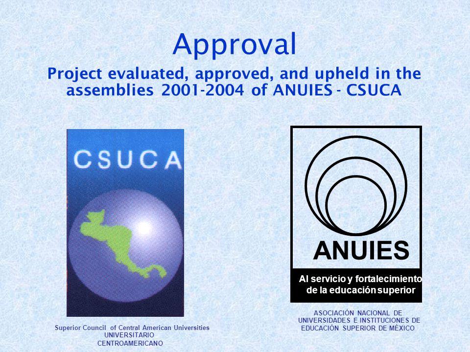 Approval Superior Council of Central American Universities UNIVERSITARIO CENTROAMERICANO ASOCIACIÓN NACIONAL DE UNIVERSIDADES E INSTITUCIONES DE EDUCACIÓN SUPERIOR DE MÉXICO Al servicio y fortalecimiento de la educación superior ANUIES Project evaluated, approved, and upheld in the assemblies 2001-2004 of ANUIES - CSUCA