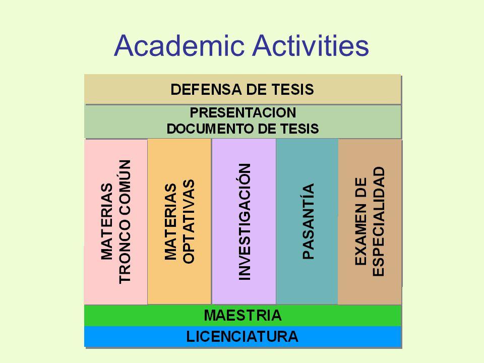 Curricular Structure SISTEMAS DE PRODUCCIÓN AGRÍCOLAS SYSTEMS OF AGRICULTURAL PRODUCTION GESTIÓN DERECURSOS NATURALES GESTIÓN DE MANAGEMENT, NATURAL RESOURCES GESTIÓN AMBIENTAL ENVIRONMENTAL MANAGEMENT AND CULTURE INVESTIGACIÓN RESEARCH SOSTENIBILIDAD Y DESARROLLO SUSTAINABILITY AND DEVELOPMENT SISTEMAS ALTERNATIVOS DE PRODUCCIÓN SALTERNATIVE SYSTEMS OF PRODUCTION GESTIÓN AGROEMPRESARIAL AGRO ENTERPRISE MEASURES EVALUACIÓN Y MANEJO, EVALUATION, MANAGEMENT BIOTECNOLOGÍA BIO TECHNOLOGY PROTECCIÓN DE PLANTAS PLANT PROTECTION EDUCATION IN SUSTAINABILITY ENVIRONMENTAL POLITICS, LEGISLATION PRODUCCIÓN POLLUTION-FREE PRODUCTION SYSTEMS GESTIÓN ESTRATÉGICA DE LA INFORMACIÓN Y LA TECNOLOGÍA STRATEGIC MANAGEMENT OF INFORMATION AND TECHNOLOGY BIOTECNOLOGÍA BIO-TECHNOLOGY BIODIVERSIDAD Y CONSERVACIÓN BIO DIVERSITY AND CONSERVATION VALORACIÓN AMBIENTAL ENVIRONMENTAL EVALUATION EJES CURRICULARES CURRICULAR CORES MENCIONES MAJORS AREAS DISCIPLINARIAS AREA COURSES AGROINDUSTRIA AGRO INDUSTRY
