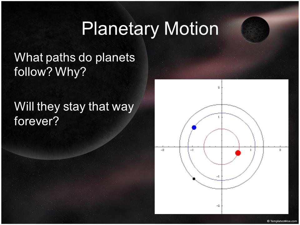 E pur si muove.Aristarchos (~310 B.C) suggested a heliocentric universe.