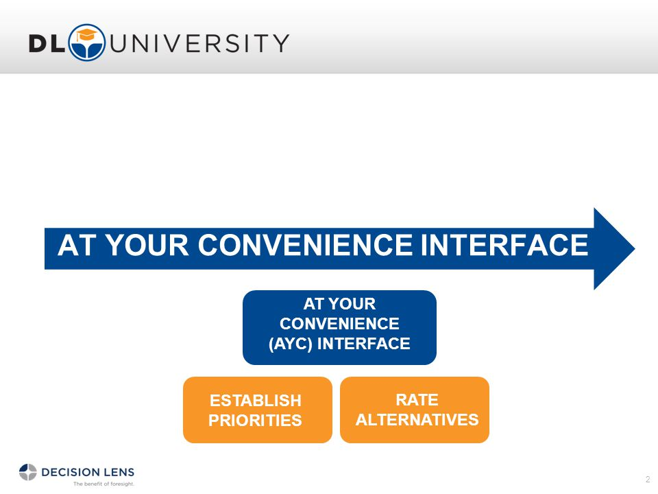 2 AT YOUR CONVENIENCE INTERFACE ESTABLISH PRIORITIES AT YOUR CONVENIENCE (AYC) INTERFACE RATE ALTERNATIVES