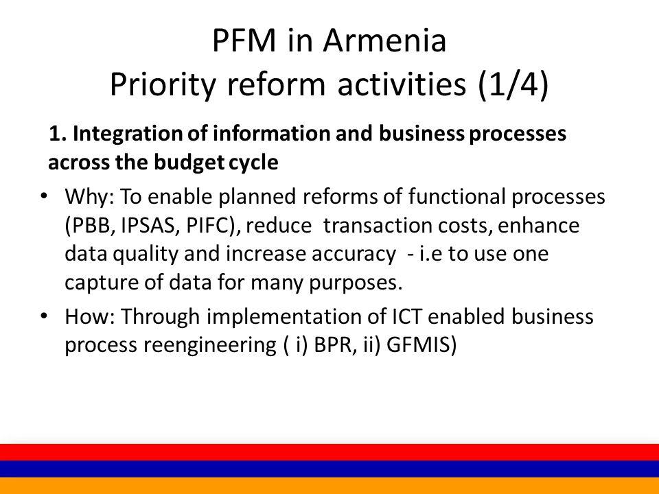 PFM in Armenia Priority reform activities (1/4) 1.