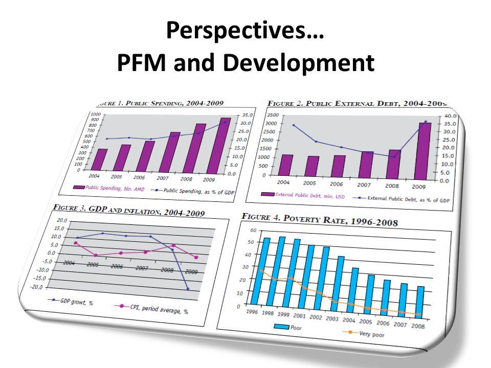 Perspectives… PFM and Development