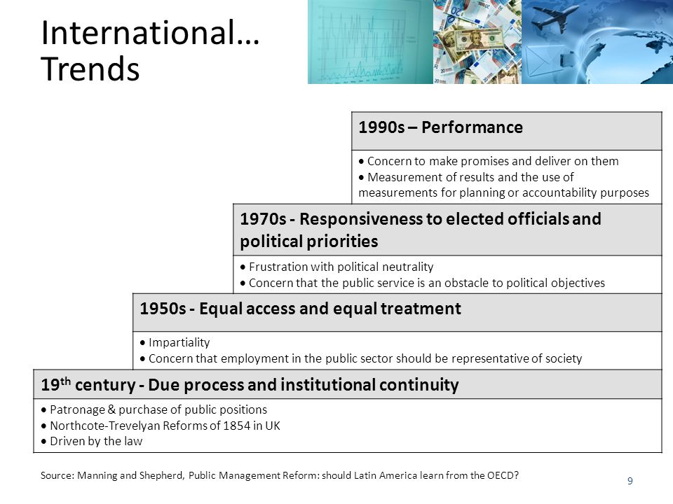 1990s – Performance  Concern to make promises and deliver on them  Measurement of results and the use of measurements for planning or accountability purposes 1970s - Responsiveness to elected officials and political priorities  Frustration with political neutrality  Concern that the public service is an obstacle to political objectives 1950s - Equal access and equal treatment  Impartiality  Concern that employment in the public sector should be representative of society 19 th century - Due process and institutional continuity  Patronage & purchase of public positions  Northcote-Trevelyan Reforms of 1854 in UK  Driven by the law 9 International… Trends Source: Manning and Shepherd, Public Management Reform: should Latin America learn from the OECD?