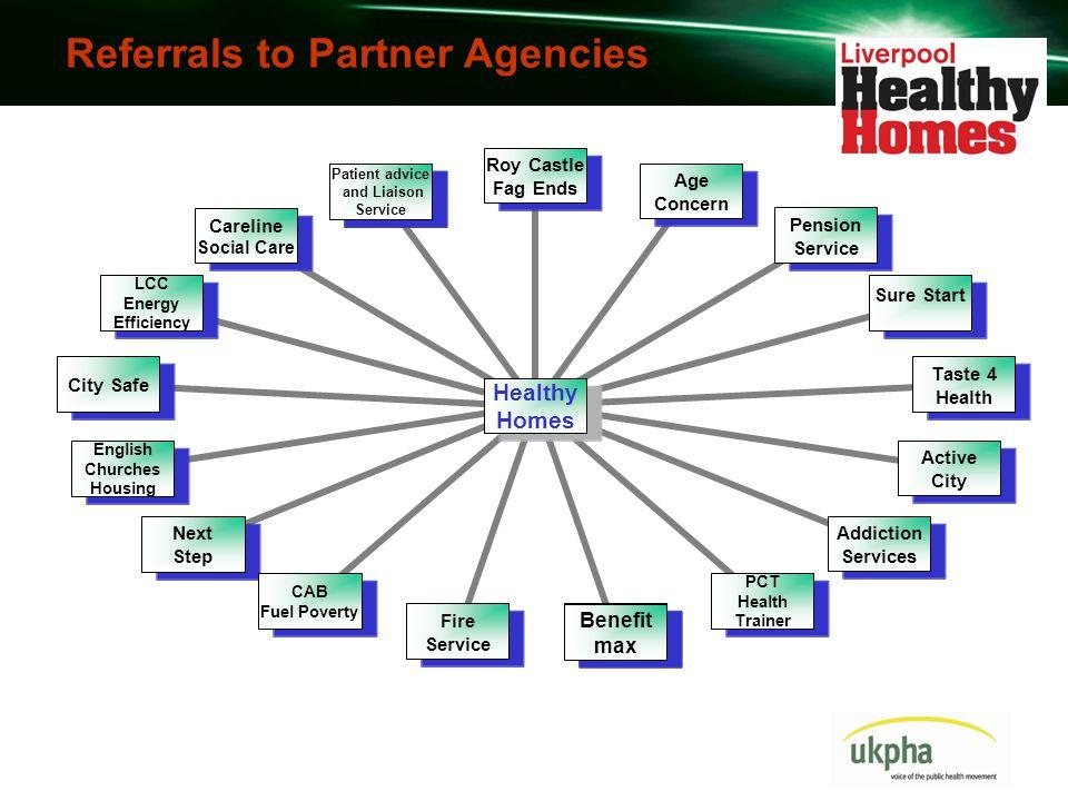Referrals to Partner Agencies Patient advice and Liaison Service Patient advice and Liaison Service Benefit max