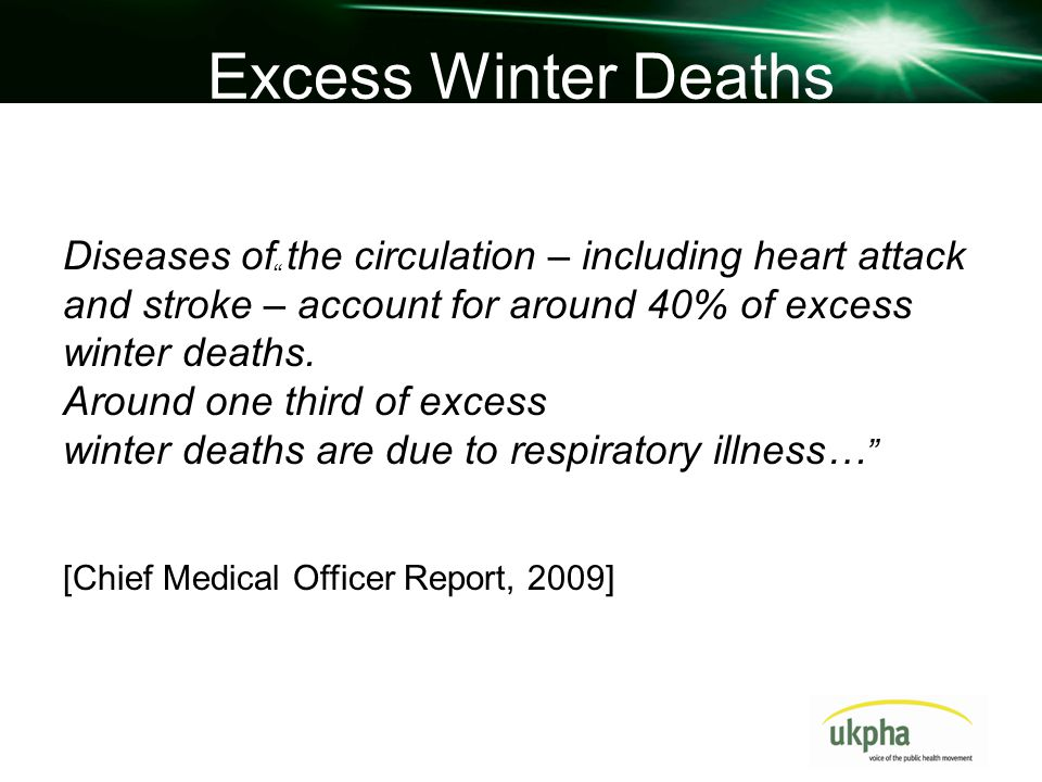 Excess Winter Deaths We could prevent many of the yearly excess winter deaths – 35,000 in 2008/09 – through warmer housing...