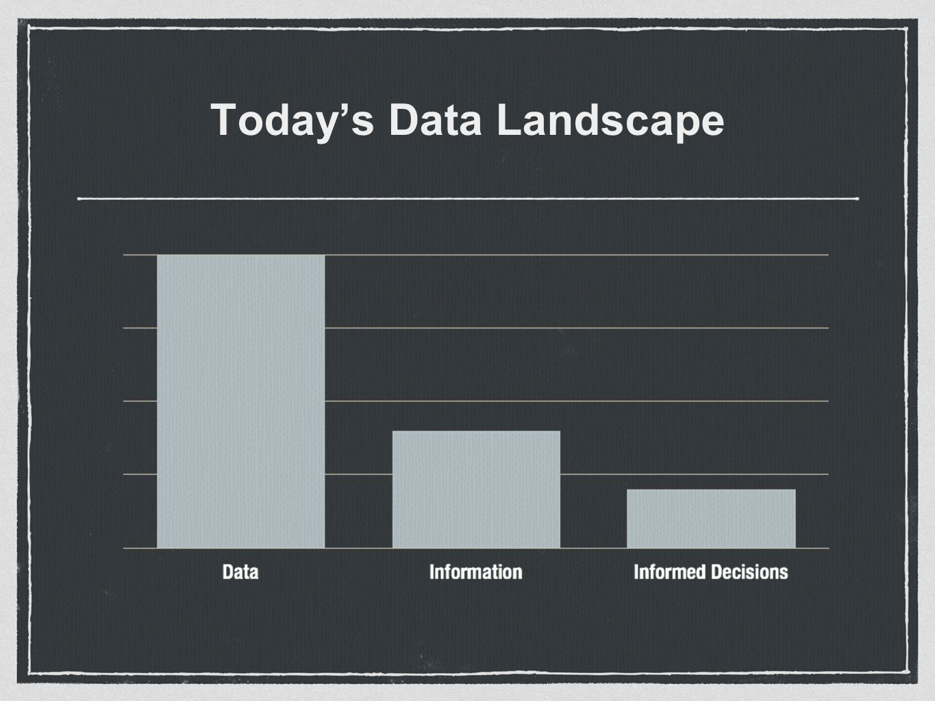Today's Data Landscape
