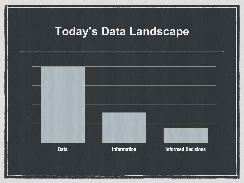 Tomorrow's Data Landscape