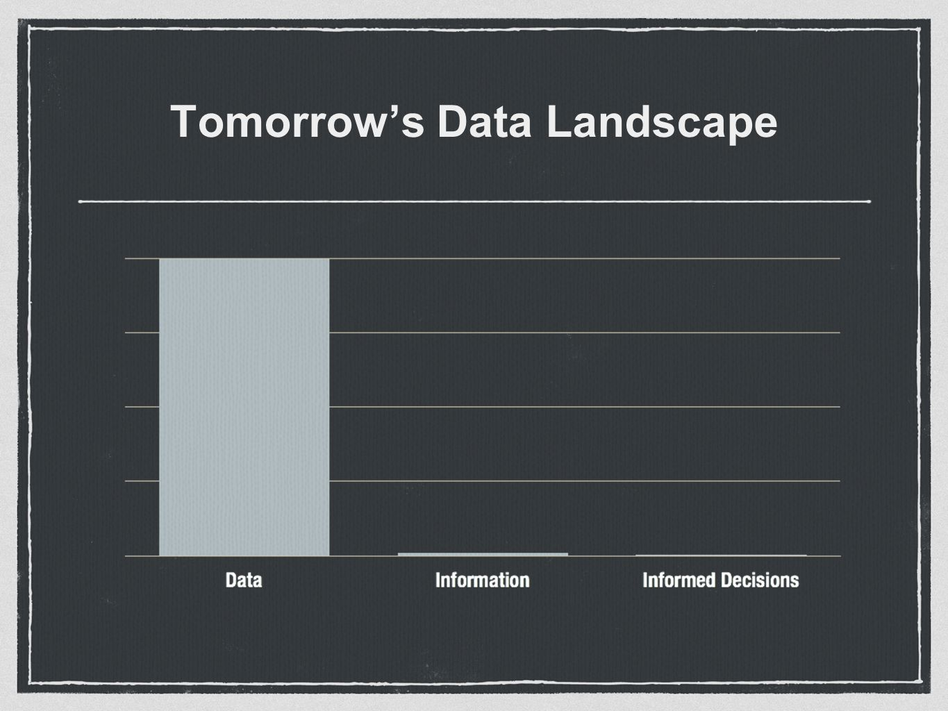 Data is outpacing us Humans can not keep up Computers can but…