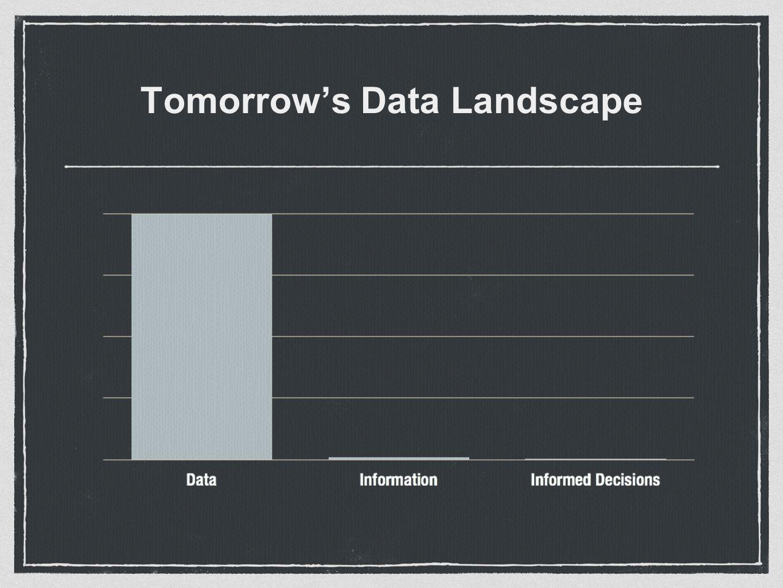 Single Box Evolution of thought Data Data AlgorithmAlgorithm DataData Collection Collection Processing No Box