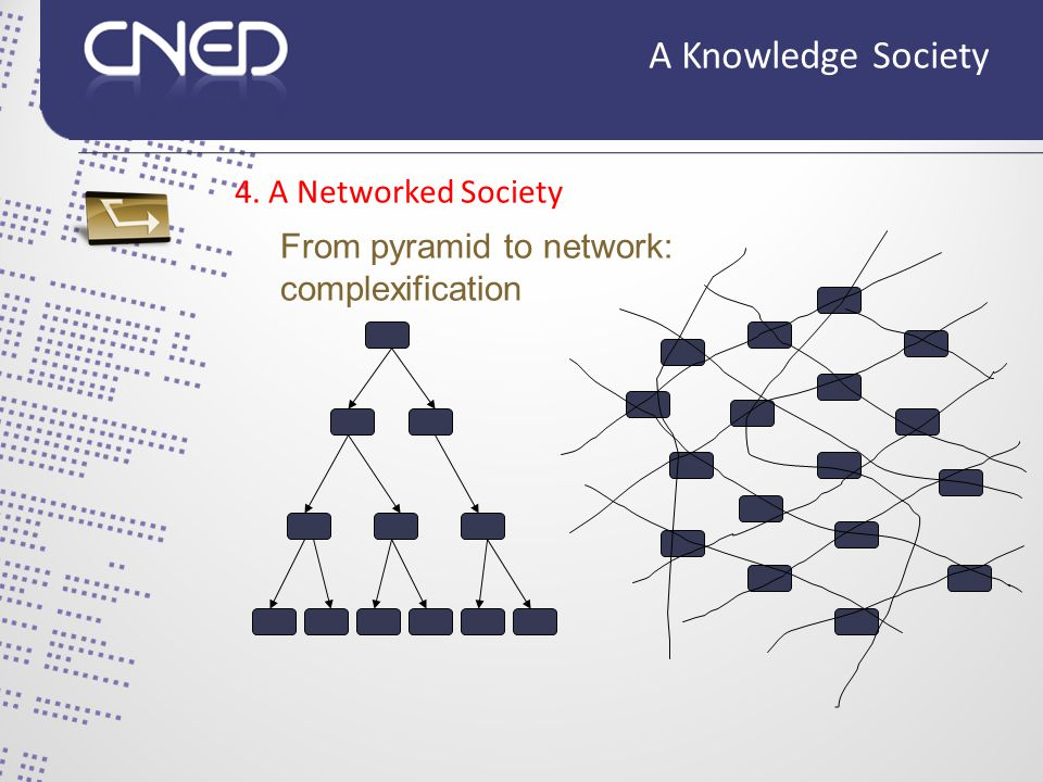 A network is made of points (objects, places, information, people, knowledge, …) linked by edges.